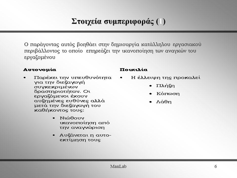 ManLab6 Στοιχεία συμπεριφοράς (1) Ο παράγοντας αυτός βοηθάει στην δημιουργία κατάλληλου εργασιακού περιβάλλοντος το οποίο επηρεάζει την ικανοποίηση των αναγκών του εργαζομένου