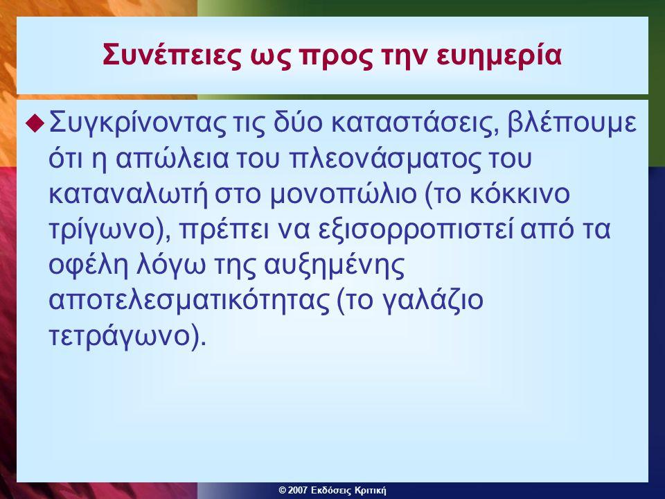 © 2007 Εκδόσεις Κριτική Συνέπειες ως προς την ευημερία  Συγκρίνοντας τις δύο καταστάσεις, βλέπουμε ότι η απώλεια του πλεονάσματος του καταναλωτή στο μονοπώλιο (το κόκκινο τρίγωνο), πρέπει να εξισορροπιστεί από τα οφέλη λόγω της αυξημένης αποτελεσματικότητας (το γαλάζιο τετράγωνο).