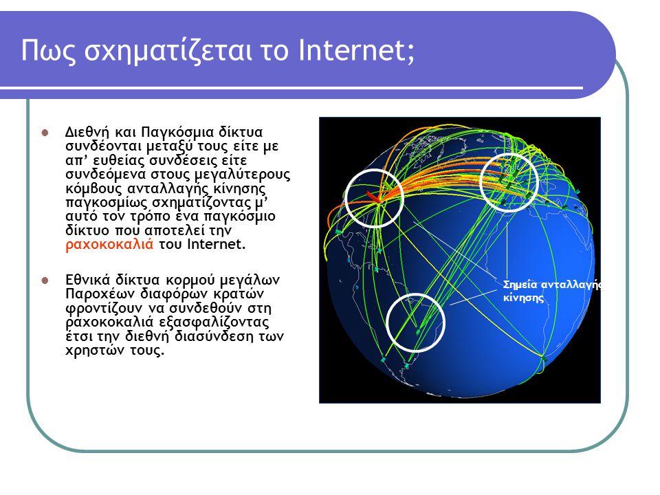 Πως σχηματίζεται το Internet; Διεθνή και Παγκόσμια δίκτυα συνδέονται μεταξύ τους είτε με απ' ευθείας συνδέσεις είτε συνδεόμενα στους μεγαλύτερους κόμβ