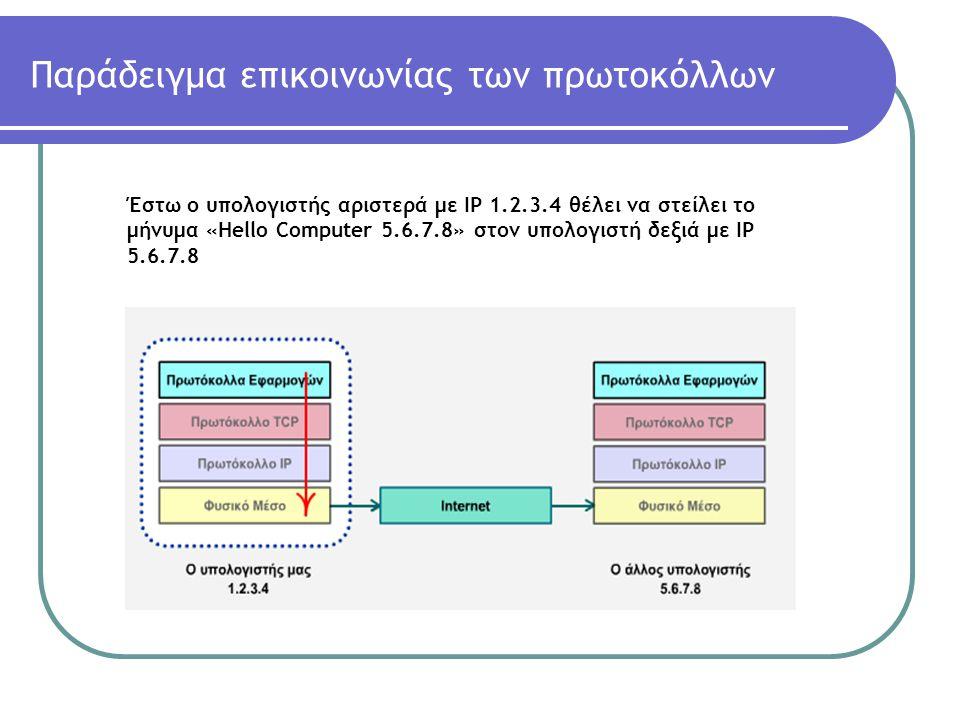Παράδειγμα επικοινωνίας των πρωτοκόλλων Έστω ο υπολογιστής αριστερά με ΙΡ 1.2.3.4 θέλει να στείλει το μήνυμα «Hello Computer 5.6.7.8» στον υπολογιστή