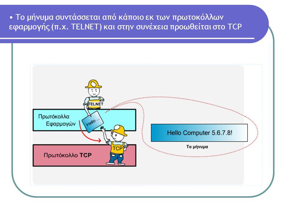 To μήνυμα συντάσσεται από κάποιο εκ των πρωτοκόλλων εφαρμογής (π.χ. TELNET) και στην συνέχεια προωθείται στο TCP