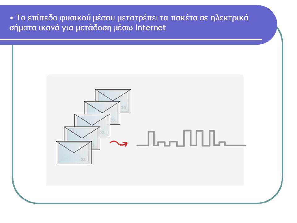 Το επίπεδο φυσικού μέσου μετατρέπει τα πακέτα σε ηλεκτρικά σήματα ικανά για μετάδοση μέσω Internet