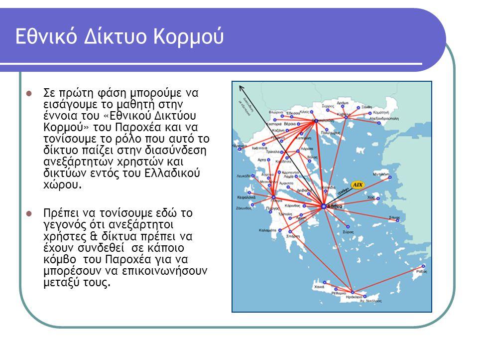 Χρήση μικρών επεξηγηματικών video Φαίνονται οι διαφορετικές διαδρομές που ακολουθούν τα πακέτα στον δρόμο για τον προορισμό τους Ο ρόλος του Παροχέα στην διασύνδεση ανεξάρτητων χρηστών και δικτύων εντός της Ελληνικής επικράτειας Ο ρόλος του DHCP server O ρόλος των SMTP & POP3 πρωτοκόλλων στα πλαίσια της μετάδοσης ενός μηνύματος π.χ.