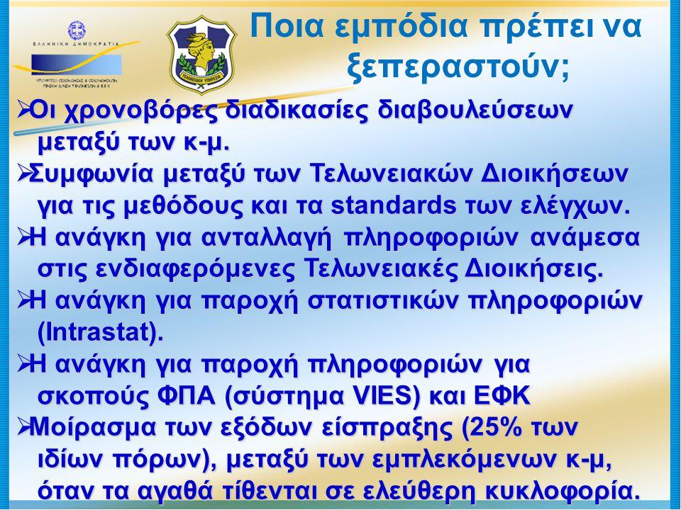 Ποια εμπόδια πρέπει να ξεπεραστούν;  Οι χρονοβόρες διαδικασίες διαβουλεύσεων μεταξύ των κ-μ. μεταξύ των κ-μ.  Συμφωνία μεταξύ των Τελωνειακών Διοική