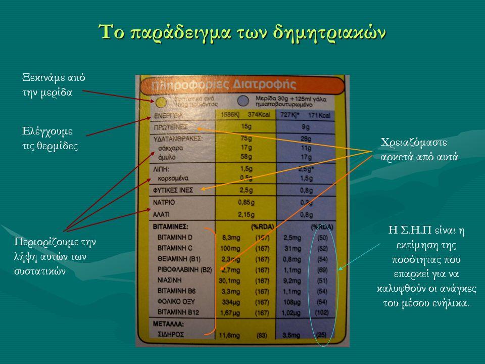 Το παράδειγμα των δημητριακών Ξεκινάμε από την μερίδα Ελέγχουμε τις θερμίδες Περιορίζουμε την λήψη αυτών των συστατικών Χρειαζόμαστε αρκετά από αυτά Η