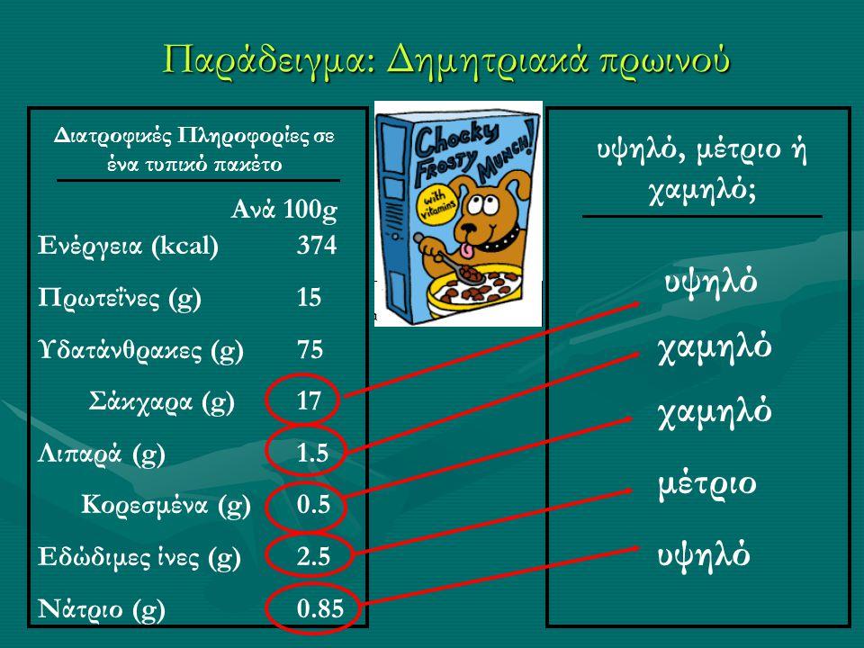 Παράδειγμα: Δημητριακά πρωινού Διατροφικές Πληροφορίες σε ένα τυπικό πακέτο Ανά 100g Ενέργεια (kcal)374 Πρωτεΐνες (g) 15 Υδατάνθρακες (g) 75 Σάκχαρα (