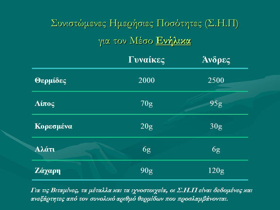 Νομοθεσία Δεδομένου ότι η Ελλάδα είναι μέρος της Ευρωπαϊκής Ένωσης, οι νόμοι σχετικά με τις ετικέτες τροφίμων είναι βασισμένοι σε κοινοτική νομοθεσίαΔεδομένου ότι η Ελλάδα είναι μέρος της Ευρωπαϊκής Ένωσης, οι νόμοι σχετικά με τις ετικέτες τροφίμων είναι βασισμένοι σε κοινοτική νομοθεσία Άρθρο 6, της παραγράφου 10, ντιρεκτίβα 2000/13/Ε.ΚΆρθρο 6, της παραγράφου 10, ντιρεκτίβα 2000/13/Ε.Κ Η νομοθεσία θα ολοκληρωθεί με αλλαγές που αναμένονται μέχρι το 2010.Η νομοθεσία θα ολοκληρωθεί με αλλαγές που αναμένονται μέχρι το 2010.