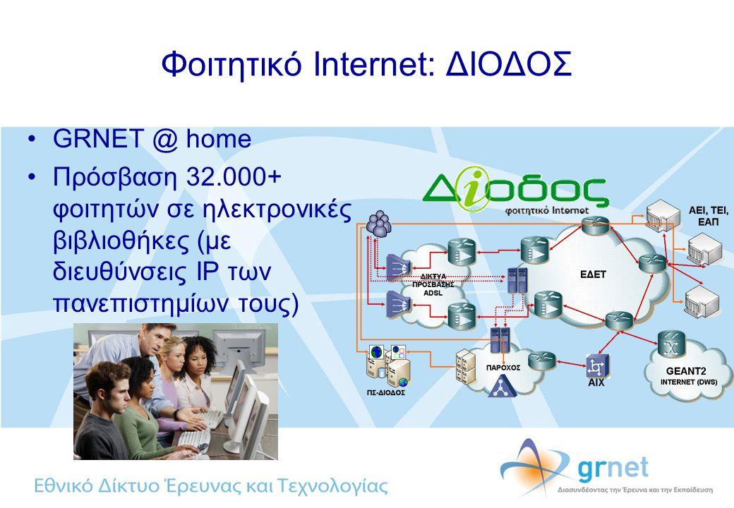 Φοιτητικό Internet: ΔΙΟΔΟΣ GRNET @ home Πρόσβαση 32.000+ φοιτητών σε ηλεκτρονικές βιβλιοθήκες (με διευθύνσεις IP των πανεπιστημίων τους)