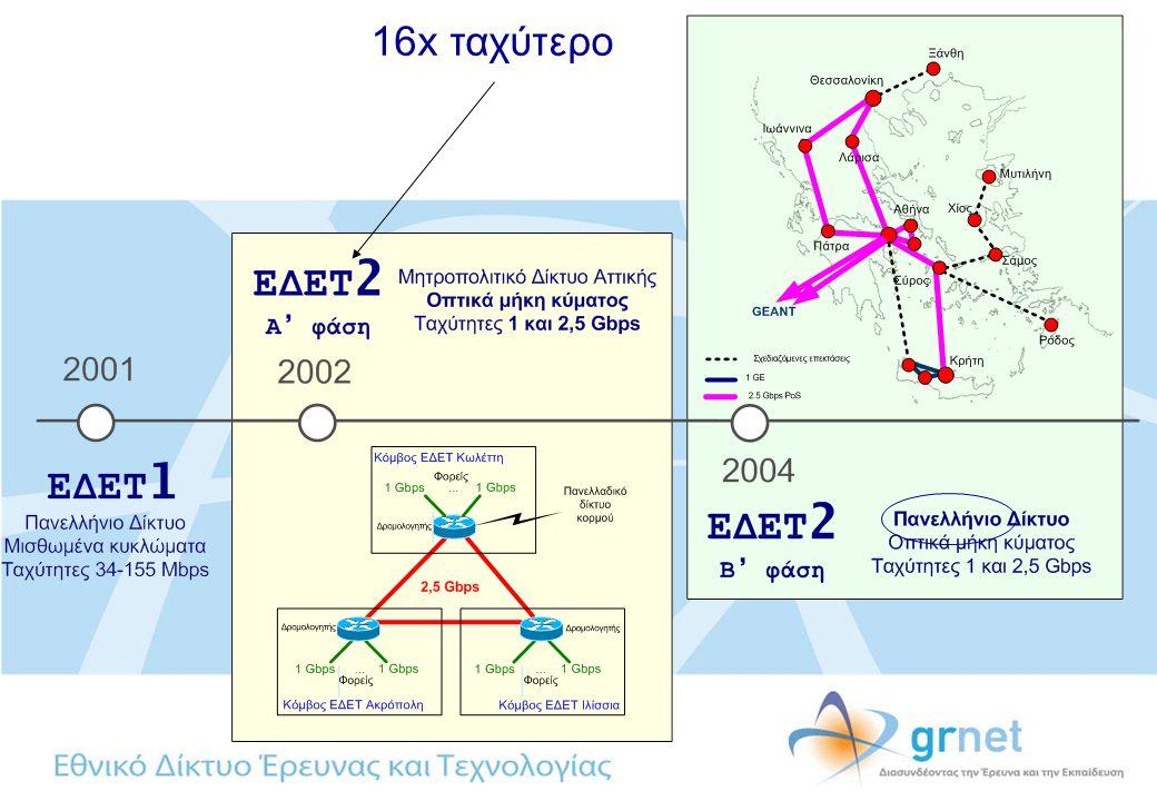 Ευχαριστώ sevasti@grnet.gr