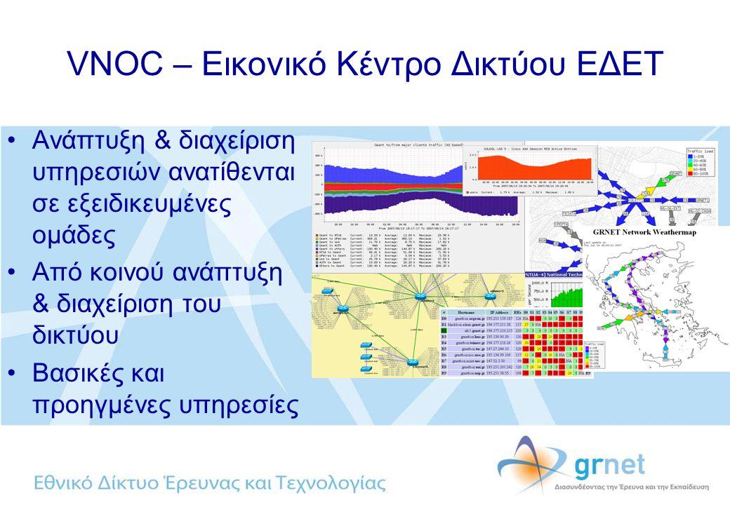 VNOC – Εικονικό Κέντρο Δικτύου ΕΔΕΤ Ανάπτυξη & διαχείριση υπηρεσιών ανατίθενται σε εξειδικευμένες ομάδες Από κοινού ανάπτυξη & διαχείριση του δικτύου Βασικές και προηγμένες υπηρεσίες