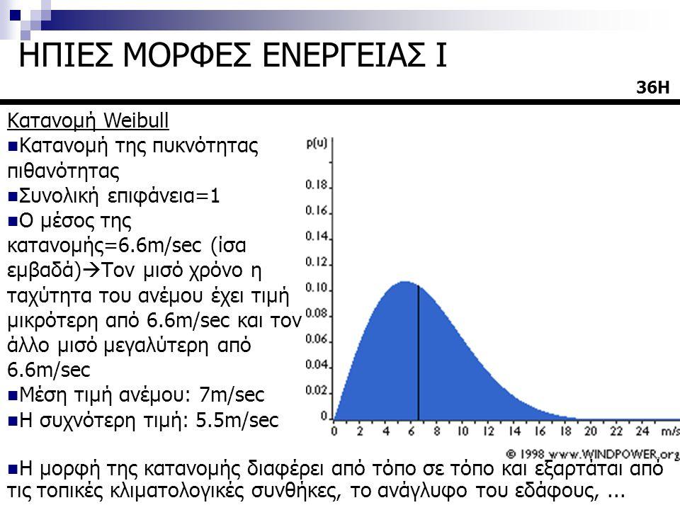 36Η ΗΠΙΕΣ ΜΟΡΦΕΣ ΕΝΕΡΓΕΙΑΣ Ι Κατανομή Weibull Κατανομή της πυκνότητας πιθανότητας Συνολική επιφάνεια=1 Ο μέσος της κατανομής=6.6m/sec (ίσα εμβαδά)  Τ