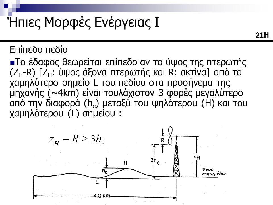 21Η Ήπιες Μορφές Ενέργειας I Επίπεδο πεδίο Το έδαφος θεωρείται επίπεδο αν το ύψος της πτερωτής (Z H -R) [Z H : ύψος άξονα πτερωτής και R: ακτίνα] από