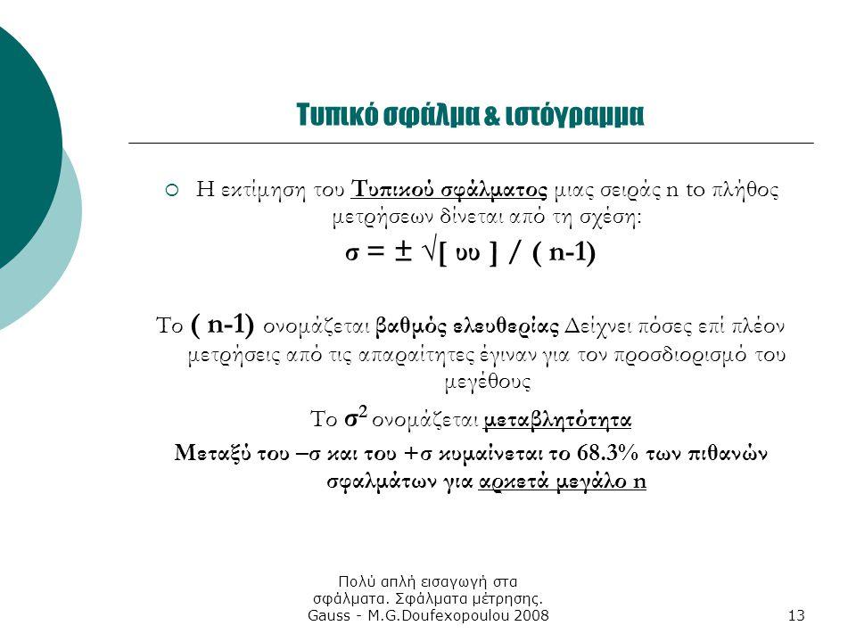 Πολύ απλή εισαγωγή στα σφάλματα. Σφάλματα μέτρησης. Gauss - M.G.Doufexopoulou 200813 Τυπικό σφάλμα & ιστόγραμμα  Η εκτίμηση του Τυπικού σφάλματος μια