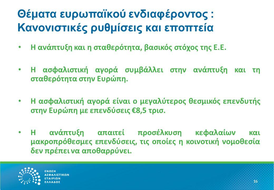 Θέματα ευρωπαϊκού ενδιαφέροντος : Κανονιστικές ρυθμίσεις και εποπτεία Η ανάπτυξη και η σταθερότητα, βασικός στόχος της Ε.Ε.
