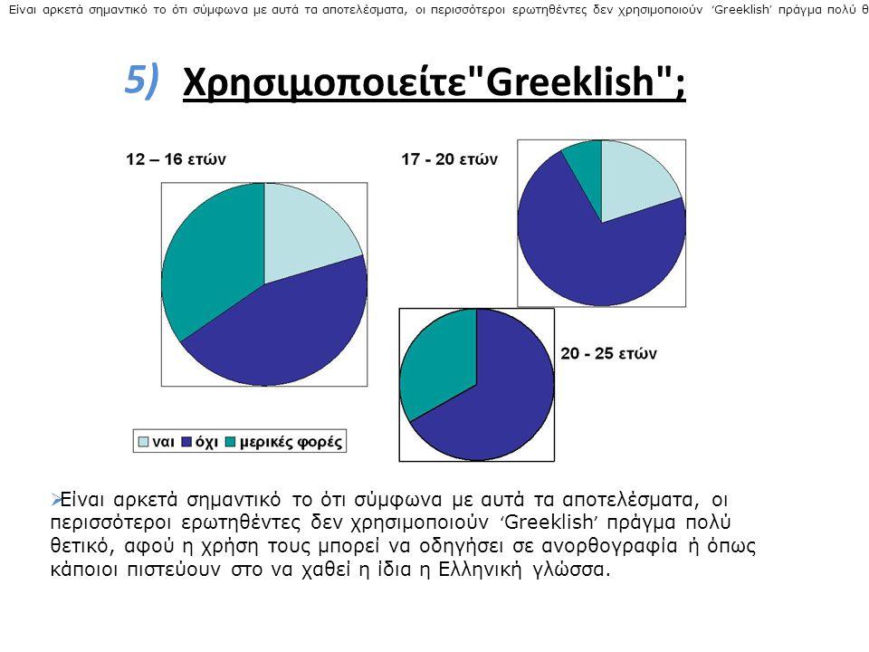 Χρησιμοποιείτε Greeklish ; 5)  Είναι αρκετά σημαντικό το ότι σύμφωνα με αυτά τα αποτελέσματα, οι περισσότεροι ερωτηθέντες δεν χρησιμοποιούν ' Greeklish ' πράγμα πολύ θετικό, αφού η χρήση τους μπορεί να οδηγήσει σε ανορθογραφία ή όπως κάποιοι πιστεύουν στο να χαθεί η ίδια η Ελληνική γλώσσα.