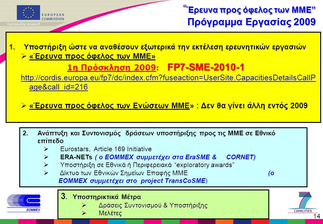 14 Έρευνα προς όφελος των ΜΜΕ Πρόγραμμα Εργασίας 2009 1.Υποστήριξη ώστε να αναθέσουν εξωτερικά την εκτέλεση ερευνητικών εργασιών  «Έρευνα προς όφελος των ΜΜΕ» FP7-SME-2010-1 1η Πρόσκληση 2009 : FP7-SME-2010-1 http://cordis.europa.eu/fp7/dc/index.cfm?fuseaction=UserSite.CapacitiesDetailsCallP age&call_id=216  «Έρευνα προς όφελος των Ενώσεων ΜΜΕ» : Δεν θα γίνει άλλη εντός 2009 2.