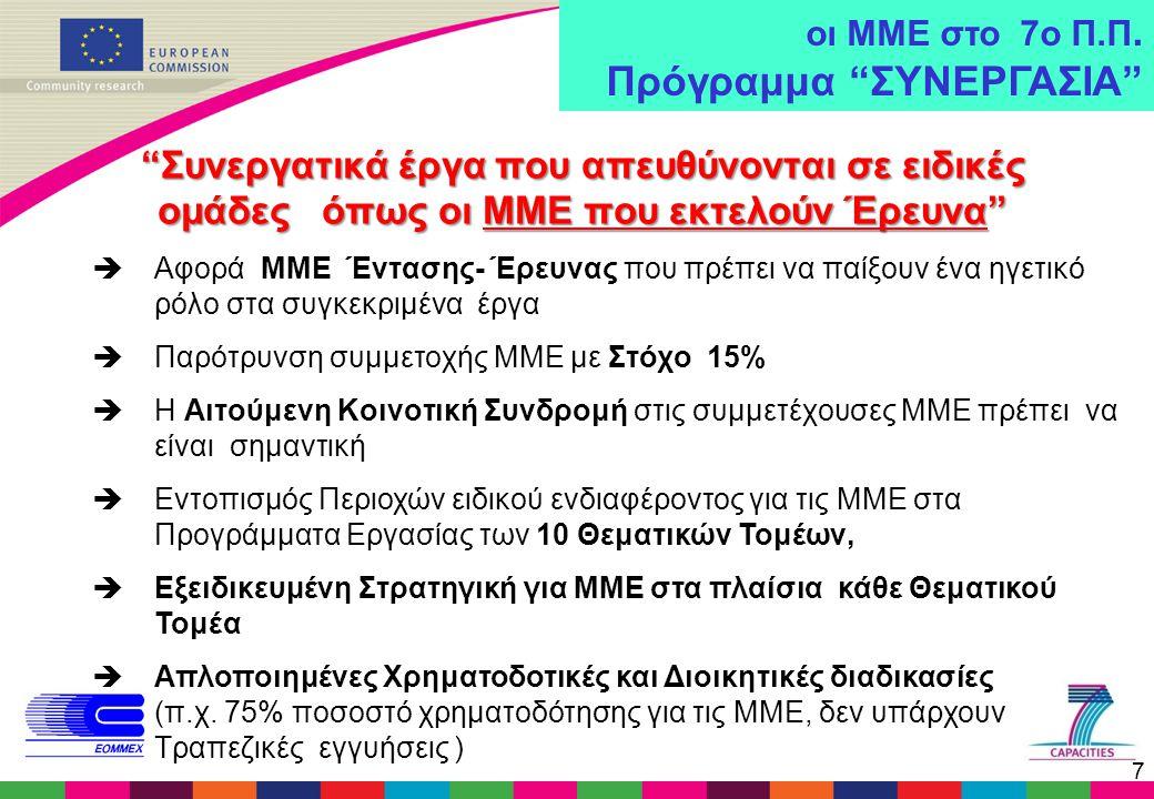 7 Συνεργατικά έργα που απευθύνονται σε ειδικές ομάδες όπως οι ΜΜΕ που εκτελούν Έρευνα  Αφορά ΜΜΕ Έντασης- Έρευνας που πρέπει να παίξουν ένα ηγετικό ρόλο στα συγκεκριμένα έργα  Παρότρυνση συμμετοχής ΜΜΕ με Στόχο 15%  Η Αιτούμενη Κοινοτική Συνδρομή στις συμμετέχουσες ΜΜΕ πρέπει να είναι σημαντική  Εντοπισμός Περιοχών ειδικού ενδιαφέροντος για τις ΜΜΕ στα Προγράμματα Εργασίας των 10 Θεματικών Τομέων,  Εξειδικευμένη Στρατηγική για ΜΜΕ στα πλαίσια κάθε Θεματικού Τομέα  Απλοποιημένες Χρηματοδοτικές και Διοικητικές διαδικασίες (π.χ.