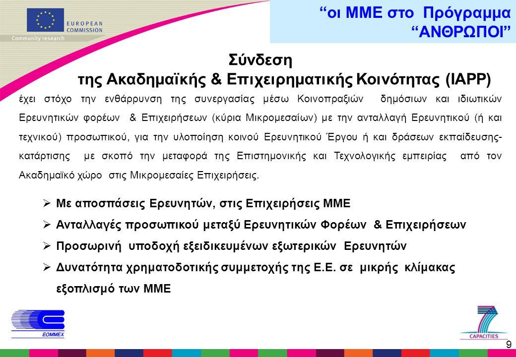 9 Σύνδεση της Ακαδημαϊκής & Επιχειρηματικής Κοινότητας (IAPP) έχει στόχο την ενθάρρυνση της συνεργασίας μέσω Κοινοπραξιών δημόσιων και ιδιωτικών Ερευνητικών φορέων & Επιχειρήσεων (κύρια Μικρομεσαίων) με την ανταλλαγή Ερευνητικού (ή και τεχνικού) προσωπικού, για την υλοποίηση κοινού Ερευνητικού Έργου ή και δράσεων εκπαίδευσης- κατάρτισης με σκοπό την μεταφορά της Επιστημονικής και Τεχνολογικής εμπειρίας από τον Ακαδημαϊκό χώρο στις Μικρομεσαίες Επιχειρήσεις.