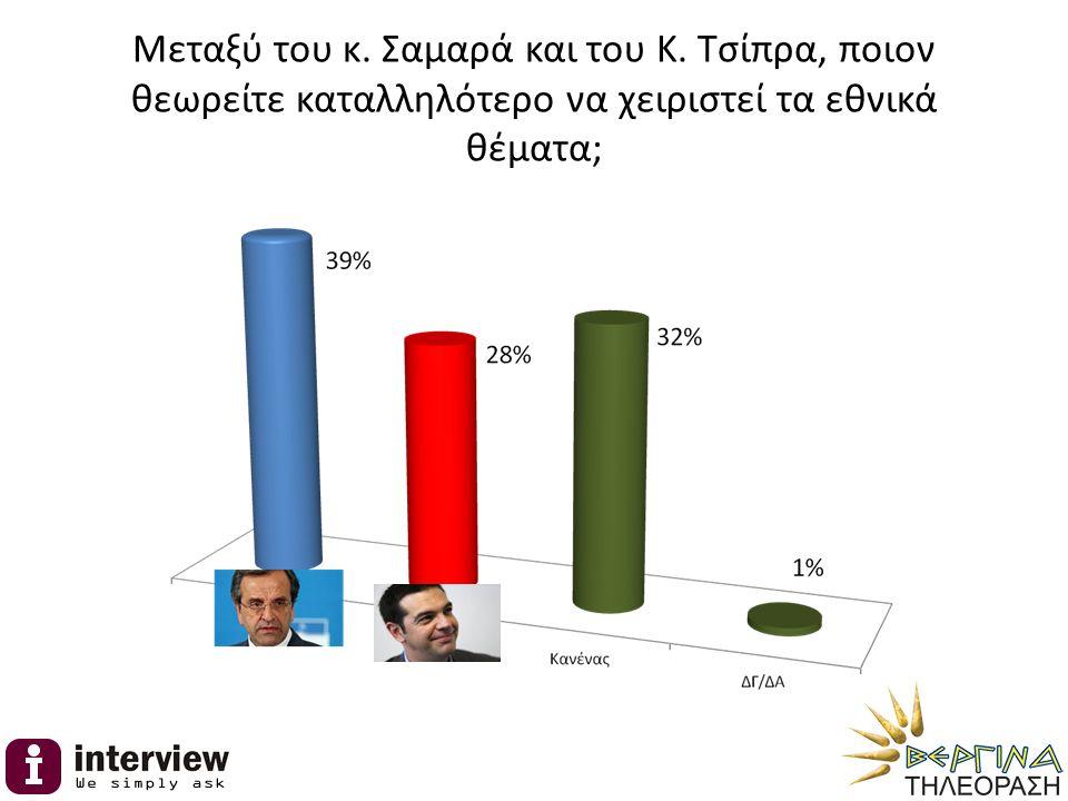 Μεταξύ του κ. Σαμαρά και του Κ. Τσίπρα, ποιον θεωρείτε καταλληλότερο να χειριστεί τα εθνικά θέματα;
