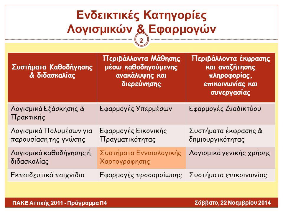 Ο ΕΧ: Χαρακτηριστικά (ΙΙΙ) Σάββατο, 22 Νοεμβρίου 2014 ΠΑΚΕ Αττικής 2011 - Πρόγραμμα Π4 13 Σύνθετες συνδέσεις: αναπαριστούν τις σχέσεις μεταξύ εννοιών που βρίσκονται σε διαφορετικές περιοχές/πεδία του χάρτη Παράδειγμα: συγκεκριμενοποιεί/διευκρινίζει το νόημα της έννοιας με την οποία συνδέεται Ερώτηση εστίασης: καθορίζει το πρόβλημα ή το θέμα, το οποίο θα αναλυθεί/ αναπαρασταθεί μέσω της κατασκευής του ΕΧ, π.χ.