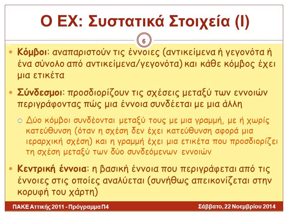 Ο ΕΧ στην Εκπαιδευτική Διαδικασία (ΙΙ) Σάββατο, 22 Νοεμβρίου 2014 ΠΑΚΕ Αττικής 2011 - Πρόγραμμα Π4 17 ένα εργαλείο αναπαράστασης και αξιολόγησης του «τι γνωρίζουν» οι μαθητές  η αξιοποίηση του ΕΧ ως εργαλείου αξιολόγησης μπορεί να λειτουργήσει ως μια γέφυρα μεταξύ των αντικειμενικών και των υποκειμενικών παραδοσιακών μορφών αξιολόγησης, δίνοντας τη δυνατότητα τόσο της αντικειμενικής αξιολόγησης του μαθητή όσο και τη δυνατότητα αναπαράστασης της γνωστικής δομής του 17