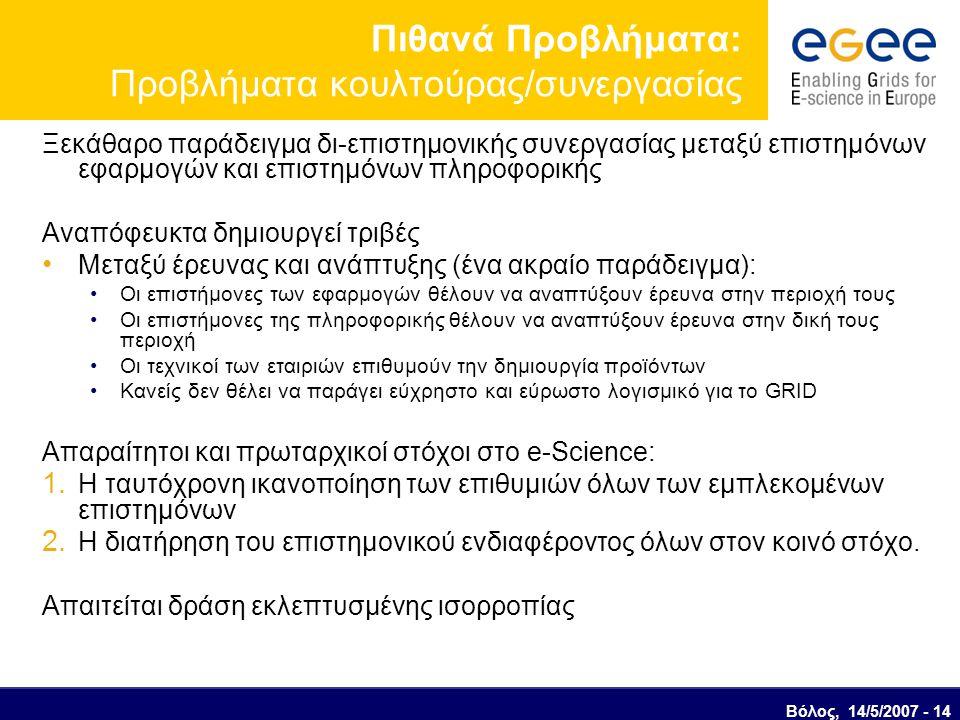 Βόλος, 14/5/2007 - 14 Πιθανά Προβλήματα: Προβλήματα κουλτούρας/συνεργασίας Ξεκάθαρο παράδειγμα δι-επιστημονικής συνεργασίας μεταξύ επιστημόνων εφαρμογών και επιστημόνων πληροφορικής Αναπόφευκτα δημιουργεί τριβές Μεταξύ έρευνας και ανάπτυξης (ένα ακραίο παράδειγμα): Οι επιστήμονες των εφαρμογών θέλουν να αναπτύξουν έρευνα στην περιοχή τους Οι επιστήμονες της πληροφορικής θέλουν να αναπτύξουν έρευνα στην δική τους περιοχή Οι τεχνικοί των εταιριών επιθυμούν την δημιουργία προϊόντων Κανείς δεν θέλει να παράγει εύχρηστο και εύρωστο λογισμικό για το GRID Απαραίτητοι και πρωταρχικοί στόχοι στο e-Science: 1.
