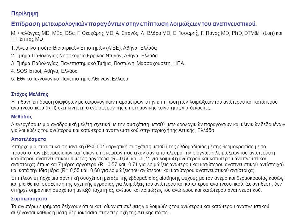 Περίληψη Επίδραση μετεωρολογικών παραγόντων στην επίπτωση λοιμώξεων του αναπνευστικού. Μ. Φαλάγγας MD, MSc, DSc, Γ. Θεοχάρης MD, Α. Σπανός, Λ. Βλάρα M