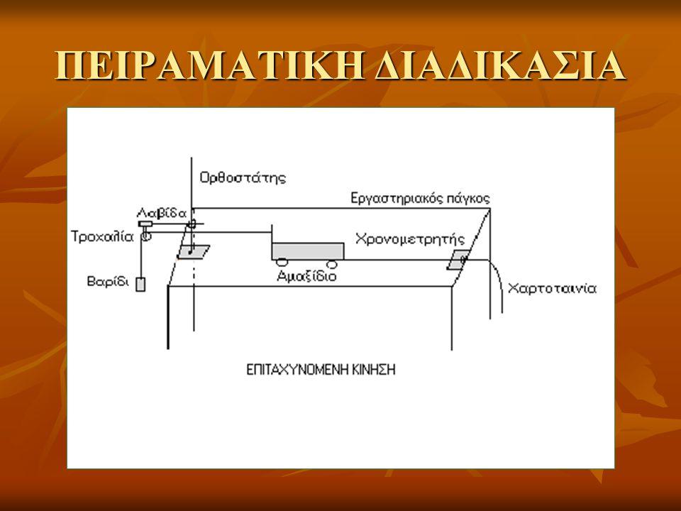 ΑΠΑΙΤΟΥΜΕΝΑ ΥΛΙΚΑ Ηλεκτρικός χρονομετρητής Σφιγκτήρας τύπου C Εργαστηριακό αμαξάκι Βάρος (100 gr) Σταυρός Τροχαλία διαφορική ή άλλου τύπου Βάση στήριξης Λαβίδα απλή Μεταλλική ράβδος Χαρτοταινία Νήμα
