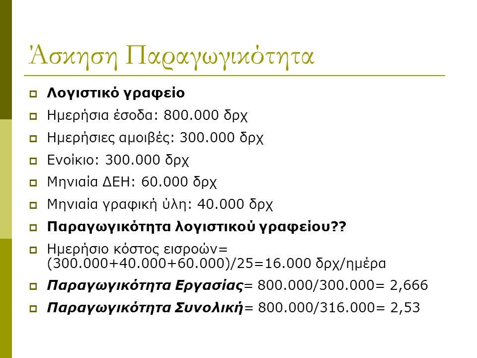 Άσκηση Παραγωγικότητα  Λογιστικό γραφείο  Ημερήσια έσοδα: 800.000 δρχ  Ημερήσιες αμοιβές: 300.000 δρχ  Ενοίκιο: 300.000 δρχ  Μηνιαία ΔΕΗ: 60.000 δρχ  Μηνιαία γραφική ύλη: 40.000 δρχ  Παραγωγικότητα λογιστικού γραφείου .