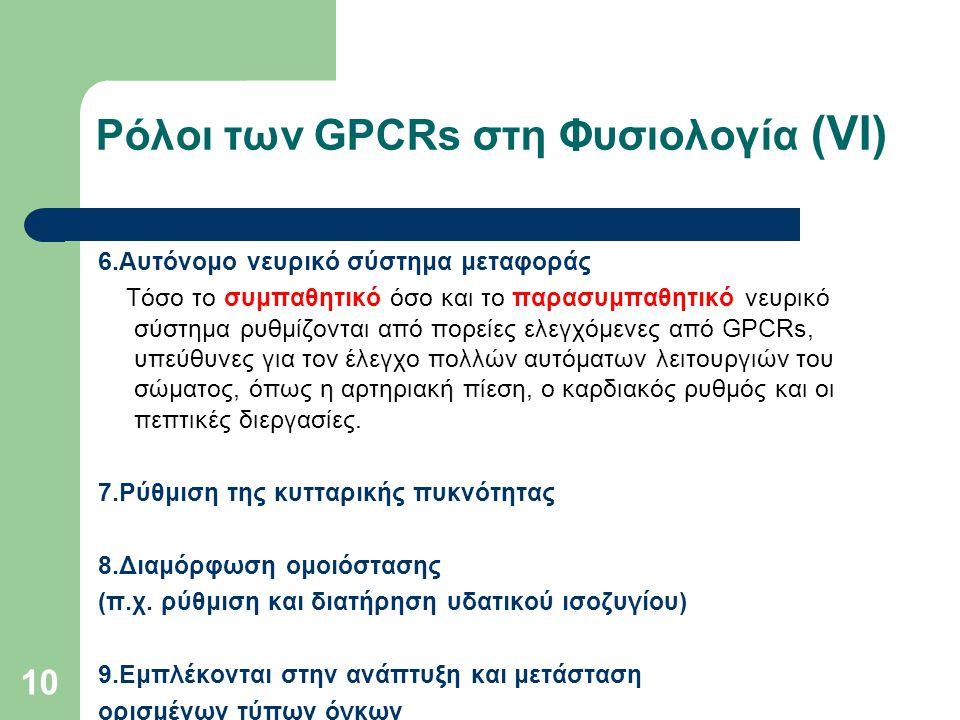 10 Ρόλοι των GPCRs στη Φυσιολογία (VI) 6.Αυτόνομο νευρικό σύστημα μεταφοράς Τόσο το συμπαθητικό όσο και το παρασυμπαθητικό νευρικό σύστημα ρυθμίζονται από πορείες ελεγχόμενες από GPCRs, υπεύθυνες για τον έλεγχο πολλών αυτόματων λειτουργιών του σώματος, όπως η αρτηριακή πίεση, ο καρδιακός ρυθμός και οι πεπτικές διεργασίες.