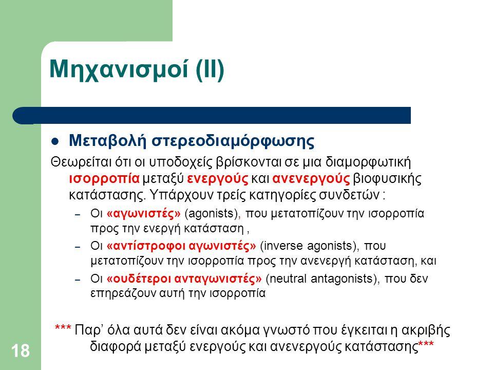 18 Μηχανισμοί (ΙΙ) Μεταβολή στερεοδιαμόρφωσης Θεωρείται ότι οι υποδοχείς βρίσκονται σε μια διαμορφωτική ισορροπία μεταξύ ενεργούς και ανενεργούς βιοφυ