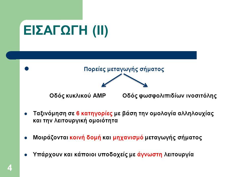 4 ΕΙΣΑΓΩΓΗ (II) Πορείες μεταγωγής σήματος Οδός κυκλικού ΑΜΡ Οδός φωσφολιπιδίων ινοσιτόλης Ταξινόμηση σε 6 κατηγορίες με βάση την ομολογία αλληλουχίας