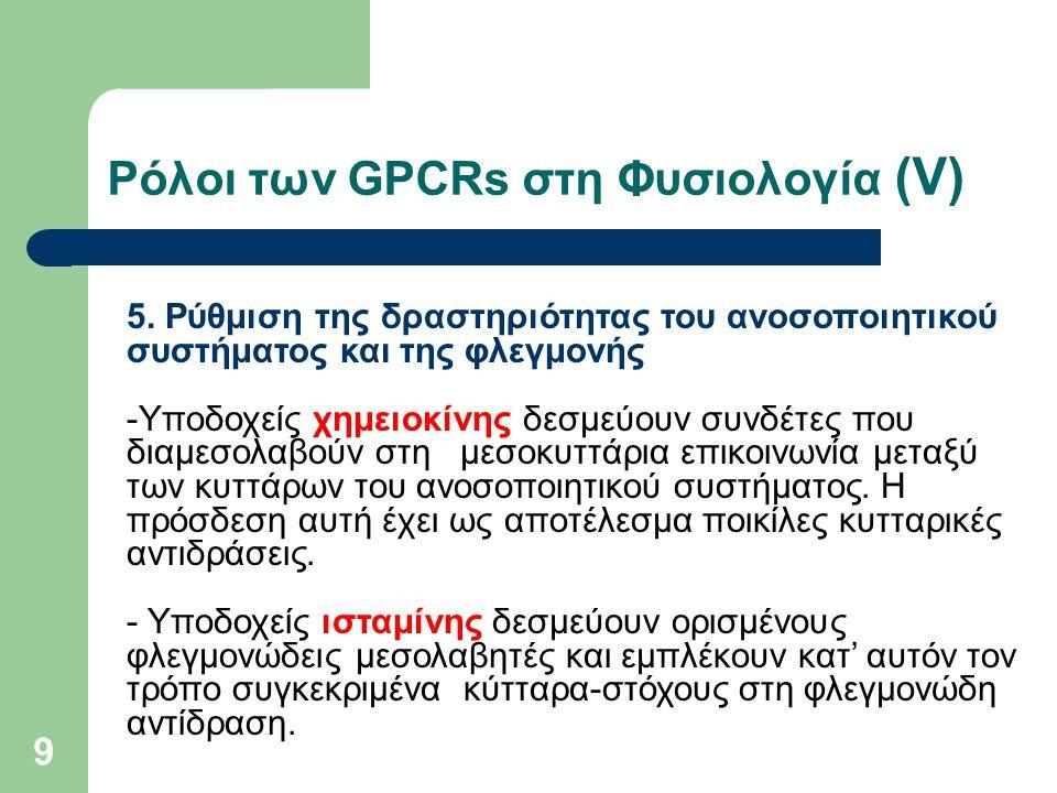 9 Ρόλοι των GPCRs στη Φυσιολογία (V) 5. Ρύθμιση της δραστηριότητας του ανοσοποιητικού συστήματος και της φλεγμονής -Υποδοχείς χημειοκίνης δεσμεύουν συ