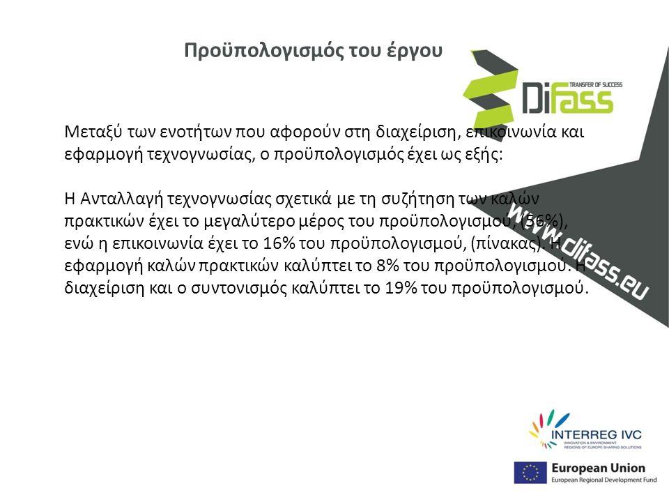 Προϋπολογισμός του έργου Μεταξύ των ενοτήτων που αφορούν στη διαχείριση, επικοινωνία και εφαρμογή τεχνογνωσίας, ο προϋπολογισμός έχει ως εξής: Η Ανταλλαγή τεχνογνωσίας σχετικά με τη συζήτηση των καλών πρακτικών έχει το μεγαλύτερο μέρος του προϋπολογισμού, (56%), ενώ η επικοινωνία έχει το 16% του προϋπολογισμού, (πίνακας).