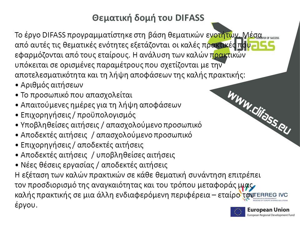 Θεματική δομή του DIFASS Το έργο DIFASS προγραμματίστηκε στη βάση θεματικών ενοτήτων. Μέσα από αυτές τις θεματικές ενότητες εξετάζονται οι καλές πρακτ