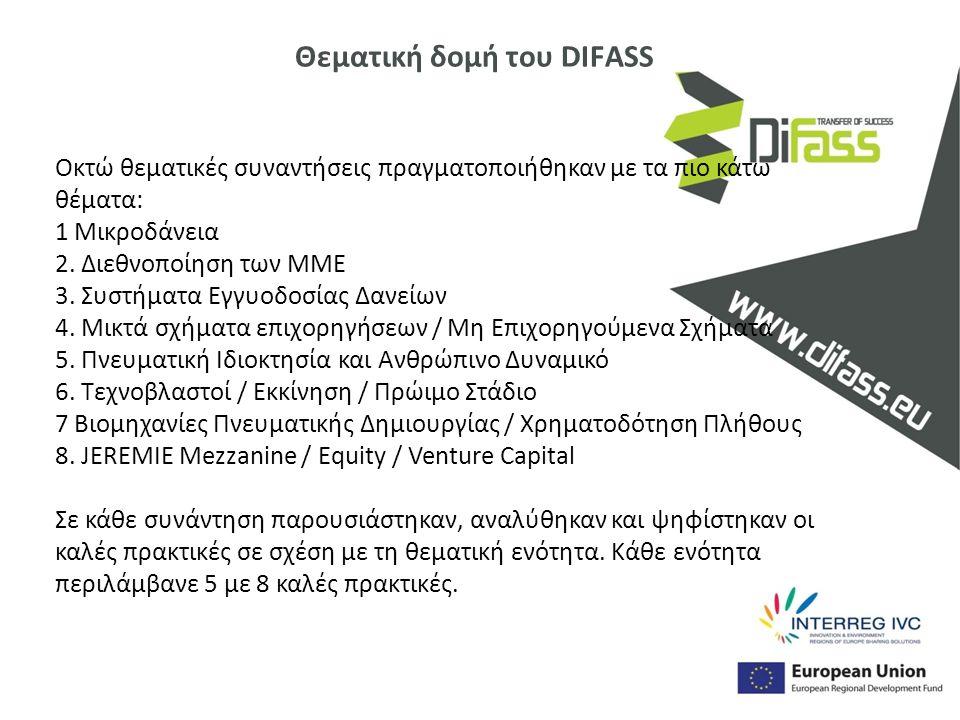 Θεματική δομή του DIFASS Οκτώ θεματικές συναντήσεις πραγματοποιήθηκαν με τα πιο κάτω θέματα: 1 Μικροδάνεια 2. Διεθνοποίηση των ΜΜΕ 3. Συστήματα Εγγυοδ