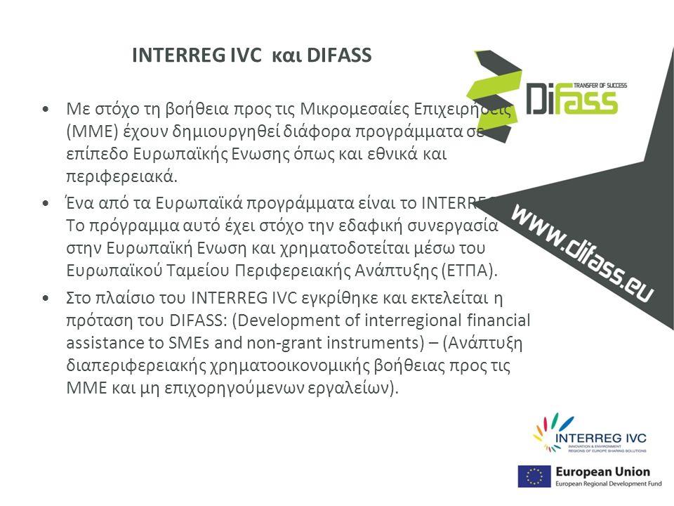 Με στόχο τη βοήθεια προς τις Μικρομεσαίες Επιχειρήσεις (ΜΜΕ) έχουν δημιουργηθεί διάφορα προγράμματα σε επίπεδο Ευρωπαϊκής Ενωσης όπως και εθνικά και π