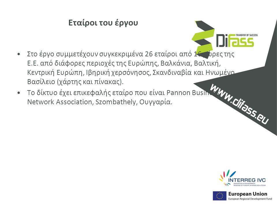 Εταίροι του έργου Στο έργο συμμετέχουν συγκεκριμένα 26 εταίροι από 16 χώρες της Ε.Ε. από διάφορες περιοχές της Ευρώπης, Βαλκάνια, Βαλτική, Κεντρική Ευ