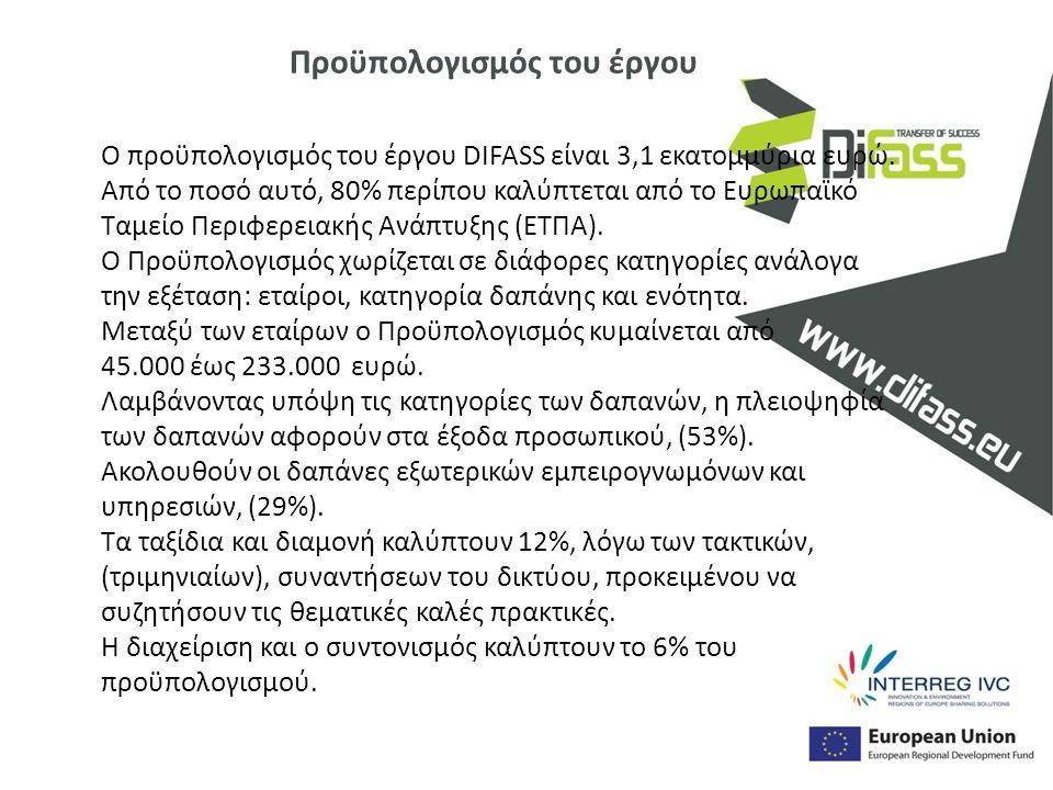 Προϋπολογισμός του έργου Ο προϋπολογισμός του έργου DIFASS είναι 3,1 εκατομμύρια ευρώ. Από το ποσό αυτό, 80% περίπου καλύπτεται από το Ευρωπαϊκό Ταμεί