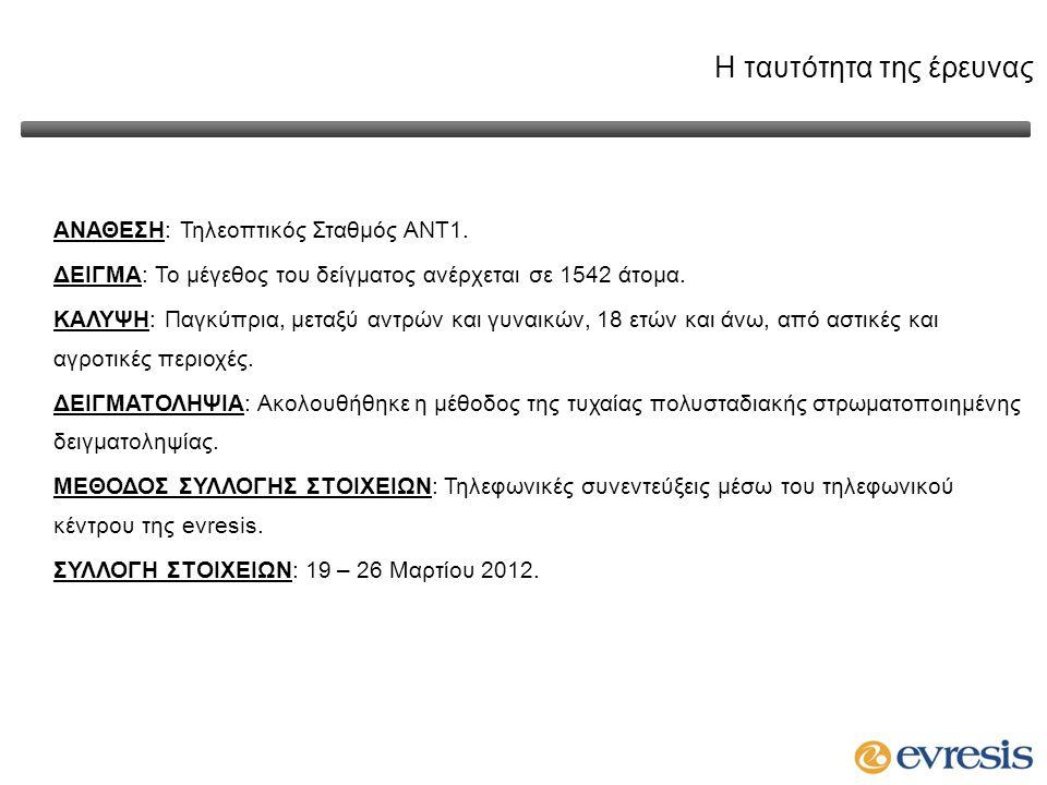 Η ταυτότητα της έρευνας ΑΝΑΘΕΣΗ: Τηλεοπτικός Σταθμός ΑΝΤ1. ΔΕΙΓΜΑ: Το μέγεθος του δείγματος ανέρχεται σε 1542 άτομα. ΚΑΛΥΨΗ: Παγκύπρια, μεταξύ αντρών