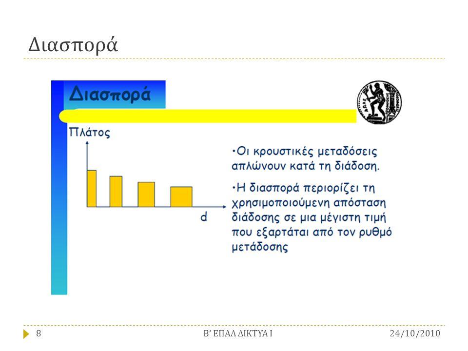 Θόρυβος & Παρεμβολές σε Παράλληλες Γραμμές 24/10/2010 Β ' ΕΠΑΛ ΔΙΚΤΥΑ Ι 19
