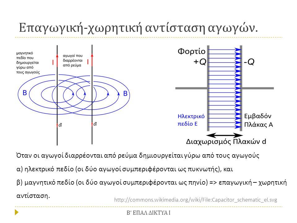 Ηλεκτρομαγνητική παρεμβολή μεταξύ αγωγών Το σήμα είναι ένα μεταβαλλόμενο ρεύμα το οποίο δημιουργεί γύρω από τον αγωγό Μεταβαλλόμενο μαγνητικό πεδίο.