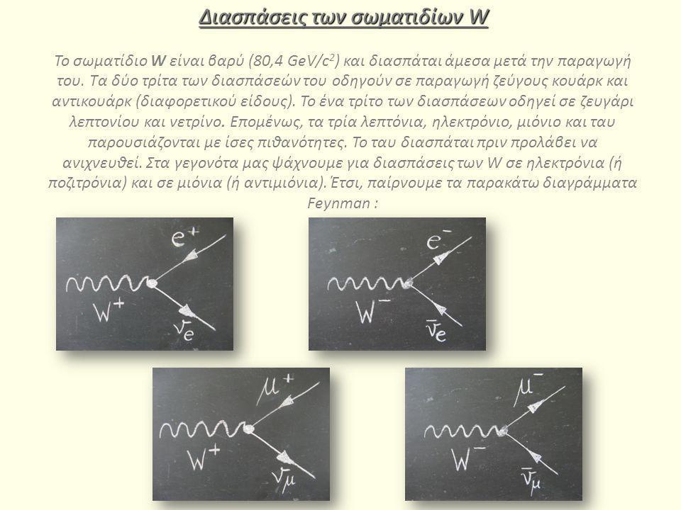 Το Σωματίδιο W Τα σωματίδια, υπεύθυνα για την ασθενή αλληλεπίδραση, είναι τα W +, W - και Z 0. Τα σωματίδια W παράγονται με διάφορους τρόπους κατά τις