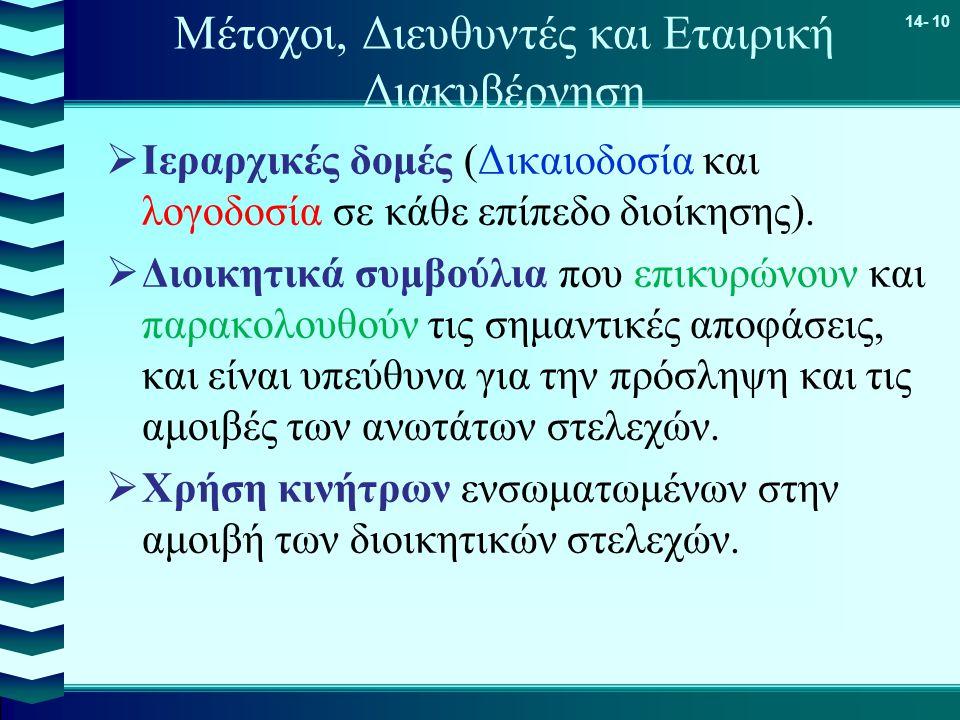14- 10 Μέτοχοι, Διευθυντές και Εταιρική Διακυβέρνηση  Ιεραρχικές δομές (Δικαιοδοσία και λογοδοσία σε κάθε επίπεδο διοίκησης).  Διοικητικά συμβούλια