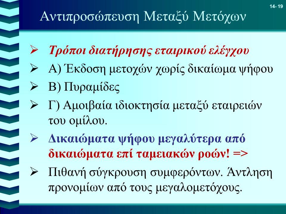 14- 19 Αντιπροσώπευση Μεταξύ Μετόχων  Τρόποι διατήρησης εταιρικού ελέγχου  Α) Έκδοση μετοχών χωρίς δικαίωμα ψήφου  Β) Πυραμίδες  Γ) Αμοιβαία ιδιοκ