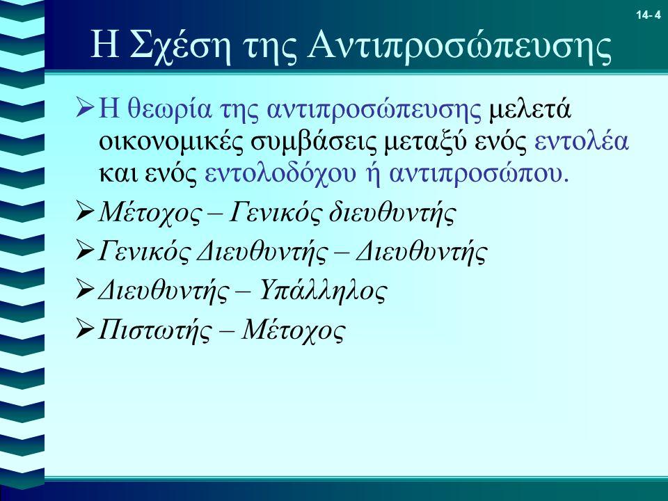 14- 4 Η Σχέση της Αντιπροσώπευσης  Η θεωρία της αντιπροσώπευσης μελετά οικονομικές συμβάσεις μεταξύ ενός εντολέα και ενός εντολοδόχου ή αντιπροσώπου.