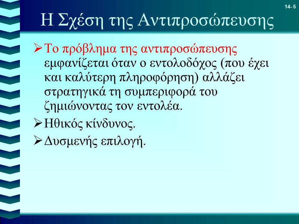 14- 5 Η Σχέση της Αντιπροσώπευσης  Το πρόβλημα της αντιπροσώπευσης εμφανίζεται όταν ο εντολοδόχος (που έχει και καλύτερη πληροφόρηση) αλλάζει στρατηγ