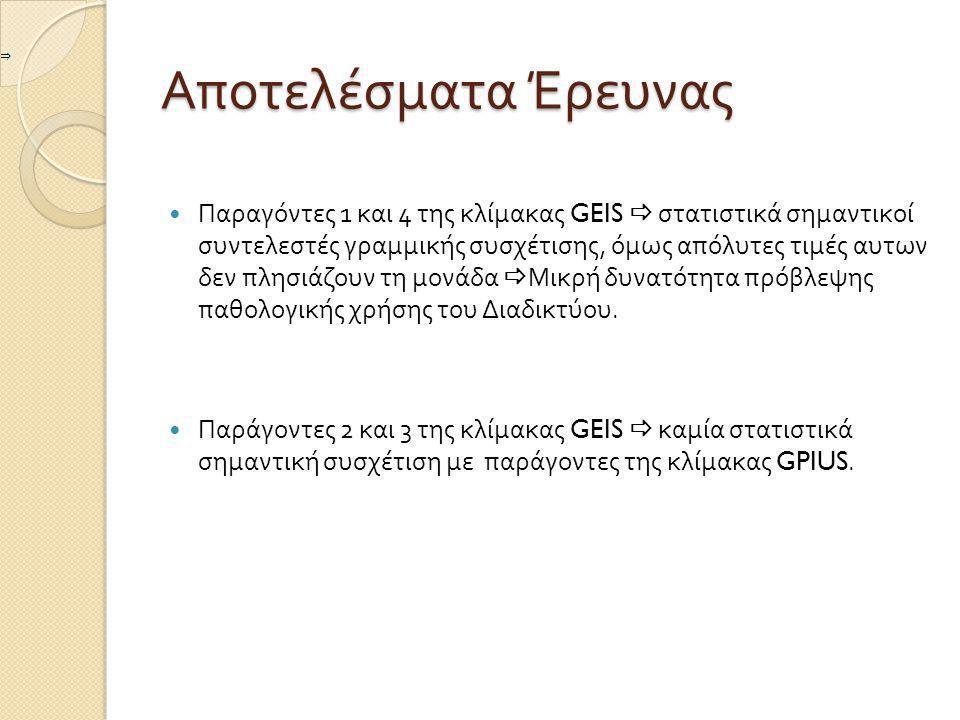 Παραγόντες 1 και 4 της κλίμακας GEIS  στατιστικά σημαντικοί συντελεστές γραμμικής συσχέτισης, όμως απόλυτες τιμές αυτων δεν πλησιάζουν τη μονάδα  Μικρή δυνατότητα πρόβλεψης παθολογικής χρήσης του Διαδικτύου.