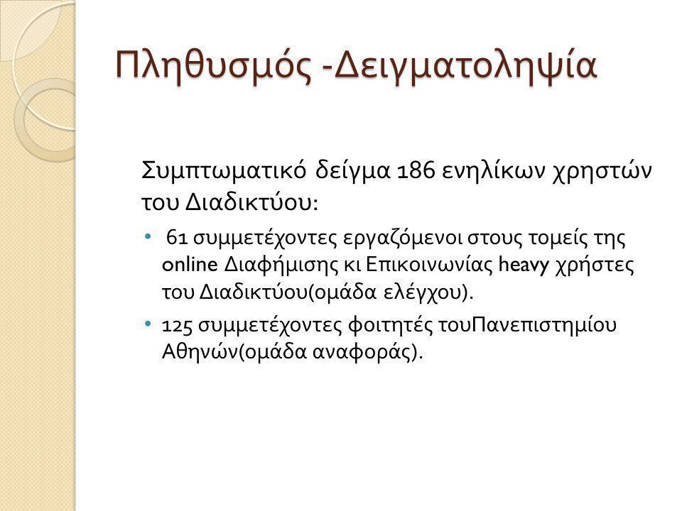 Ελληνική Κλίμακα Παθολογικής Χρήσης Διαδικτύου (GPIUS) 5 παράγοντες (42 προτάσεις ): 1 παράγοντας GPIUS δυσπροσαρμοστικές γνωσίες (12 προτάσεις ).