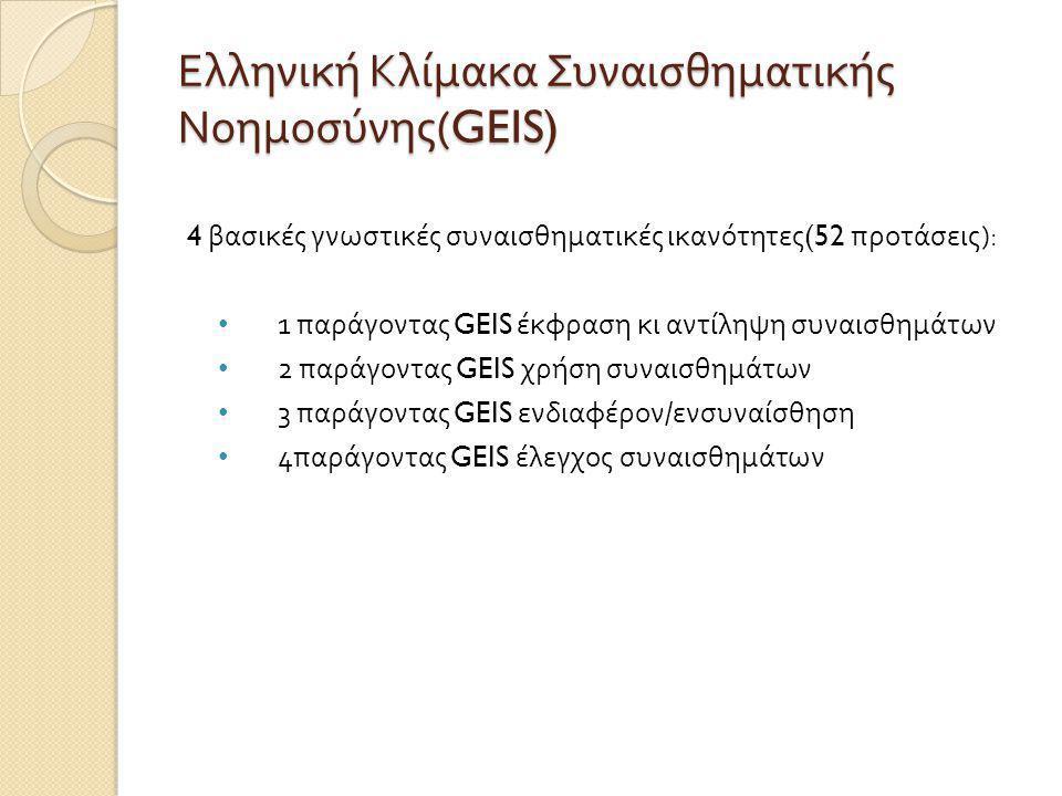 Ελληνική Κλίμακα Συναισθηματικής Νοημοσύνης (GEIS) 4 βασικές γνωστικές συναισθηματικές ικανότητες (52 προτάσεις ): 1 παράγοντας GEIS έκφραση κι αντίληψη συναισθημάτων 2 παράγοντας GEIS χρήση συναισθημάτων 3 παράγοντας GEIS ενδιαφέρον / ενσυναίσθηση 4 παράγοντας GEIS έλεγχος συναισθημάτων